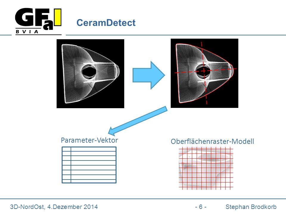 B V I A 3D-NordOst, 4.Dezember 2014- 6 -Stephan Brodkorb CeramDetect Parameter-Vektor Oberflächenraster-Modell