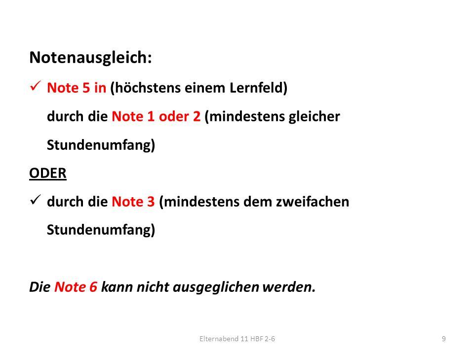 Elternabend 11 HBF 2-69 Notenausgleich: Note 5 in (höchstens einem Lernfeld) durch die Note 1 oder 2 (mindestens gleicher Stundenumfang) ODER durch die Note 3 (mindestens dem zweifachen Stundenumfang) Die Note 6 kann nicht ausgeglichen werden.