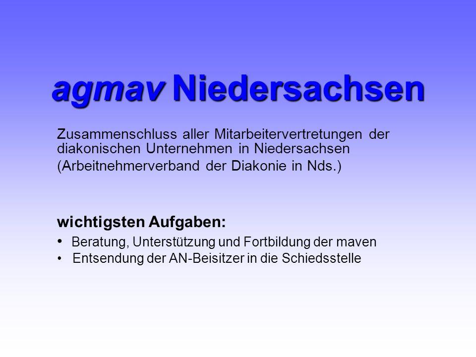 agmavNiedersachsen agmav Niedersachsen Zusammenschluss aller Mitarbeitervertretungen der diakonischen Unternehmen in Niedersachsen (Arbeitnehmerverband der Diakonie in Nds.) wichtigsten Aufgaben: Beratung, Unterstützung und Fortbildung der maven Entsendung der AN-Beisitzer in die Schiedsstelle