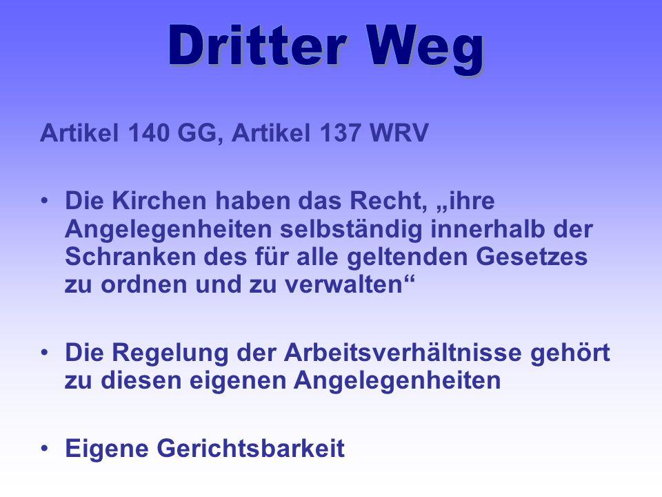 """Artikel 140 GG, Artikel 137 WRV Die Kirchen haben das Recht, """"ihre Angelegenheiten selbständig innerhalb der Schranken des für alle geltenden Gesetzes zu ordnen und zu verwalten Die Regelung der Arbeitsverhältnisse gehört zu diesen eigenen Angelegenheiten Eigene Gerichtsbarkeit"""