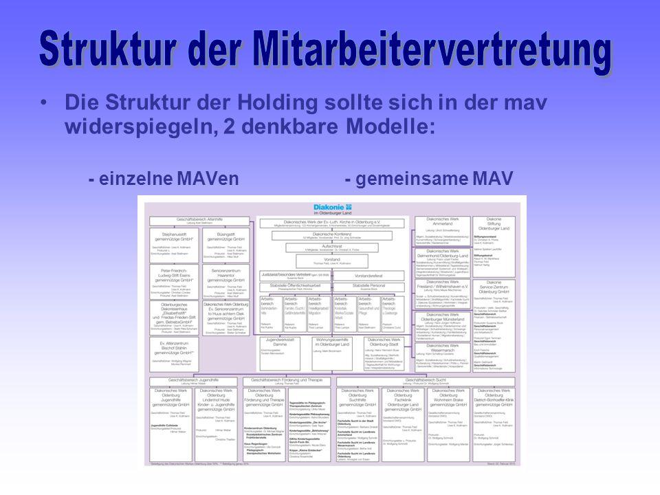 Die Struktur der Holding sollte sich in der mav widerspiegeln, 2 denkbare Modelle: - einzelne MAVen - gemeinsame MAV