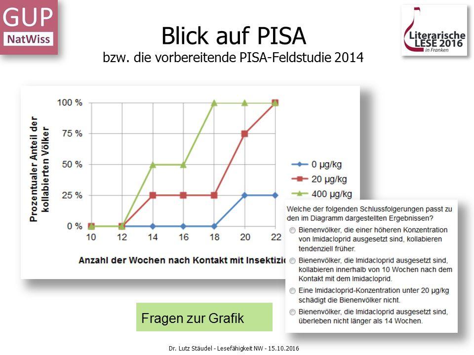 Blick auf PISA bzw. die vorbereitende PISA-Feldstudie 2014 Fragen zur Grafik Dr.