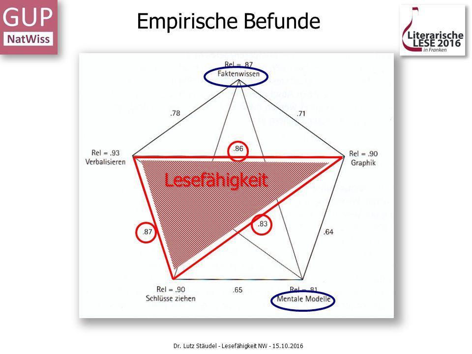 Empirische Befunde Dr. Lutz Stäudel - Lesefähigkeit NW - 15.10.2016 Lesefähigkeit