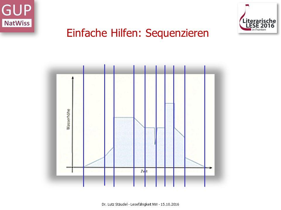 Einfache Hilfen: Sequenzieren Dr. Lutz Stäudel - Lesefähigkeit NW - 15.10.2016