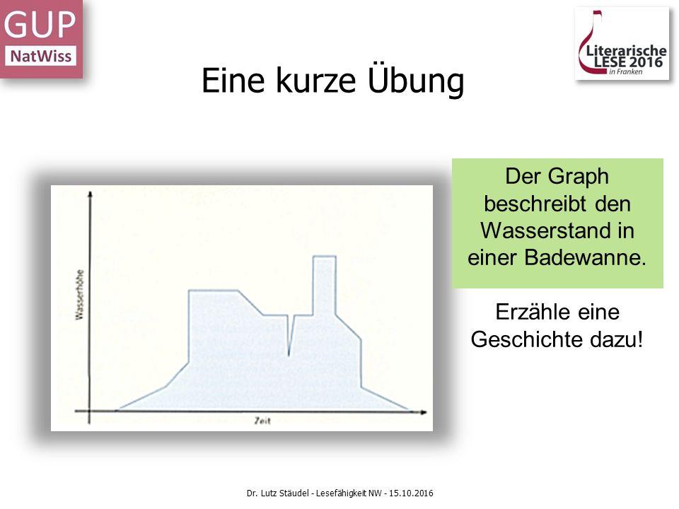 Eine kurze Übung Der Graph beschreibt den Wasserstand in einer Badewanne.