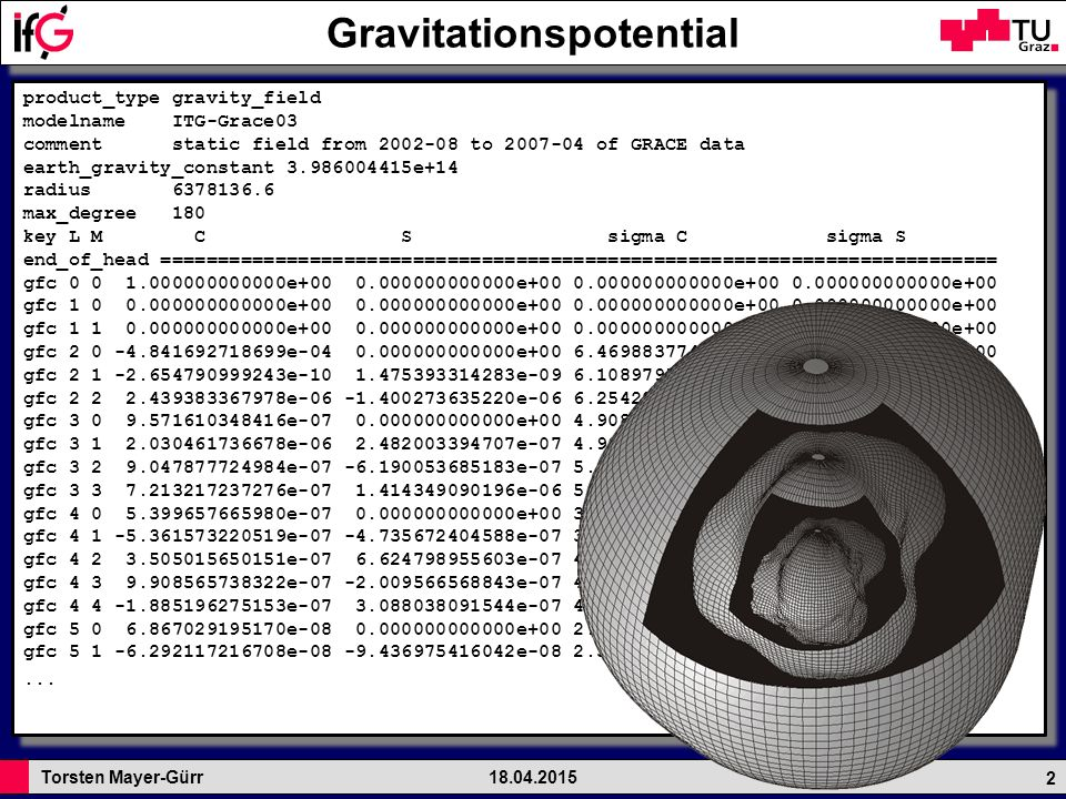 product_type gravity_field modelname ITG-Grace03 comment static field from 2002-08 to 2007-04 of GRACE data earth_gravity_constant 3.986004415e+14 radius 6378136.6 max_degree 180 key L M C S sigma C sigma S end_of_head ========================================================================= gfc 0 0 1.000000000000e+00 0.000000000000e+00 0.000000000000e+00 0.000000000000e+00 gfc 1 0 0.000000000000e+00 0.000000000000e+00 0.000000000000e+00 0.000000000000e+00 gfc 1 1 0.000000000000e+00 0.000000000000e+00 0.000000000000e+00 0.000000000000e+00 gfc 2 0 -4.841692718699e-04 0.000000000000e+00 6.469883774458e-13 0.000000000000e+00 gfc 2 1 -2.654790999243e-10 1.475393314283e-09 6.108979511966e-13 6.355307212507e-13 gfc 2 2 2.439383367978e-06 -1.400273635220e-06 6.254221806143e-13 6.423410956098e-13 gfc 3 0 9.571610348416e-07 0.000000000000e+00 4.908157850872e-13 0.000000000000e+00 gfc 3 1 2.030461736678e-06 2.482003394707e-07 4.904543816334e-13 5.118675157415e-13 gfc 3 2 9.047877724984e-07 -6.190053685183e-07 5.459595906001e-13 5.482674767117e-13 gfc 3 3 7.213217237276e-07 1.414349090196e-06 5.163836126113e-13 5.163483433061e-13 gfc 4 0 5.399657665980e-07 0.000000000000e+00 3.758481731782e-13 0.000000000000e+00 gfc 4 1 -5.361573220519e-07 -4.735672404588e-07 3.874699557956e-13 3.973550735355e-13 gfc 4 2 3.505015650151e-07 6.624798955603e-07 4.501829959710e-13 4.398486563277e-13 gfc 4 3 9.908565738322e-07 -2.009566568843e-07 4.776067657084e-13 4.766590461153e-13 gfc 4 4 -1.885196275153e-07 3.088038091544e-07 4.556511148108e-13 4.565287154679e-13 gfc 5 0 6.867029195170e-08 0.000000000000e+00 2.444626602968e-13 0.000000000000e+00 gfc 5 1 -6.292117216708e-08 -9.436975416042e-08 2.510438328896e-13 2.640391465060e-13...