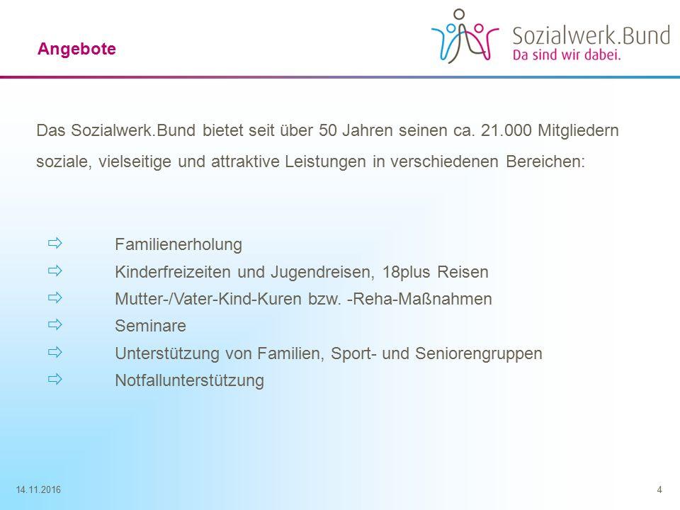 14.11.20164 Angebote Das Sozialwerk.Bund bietet seit über 50 Jahren seinen ca.