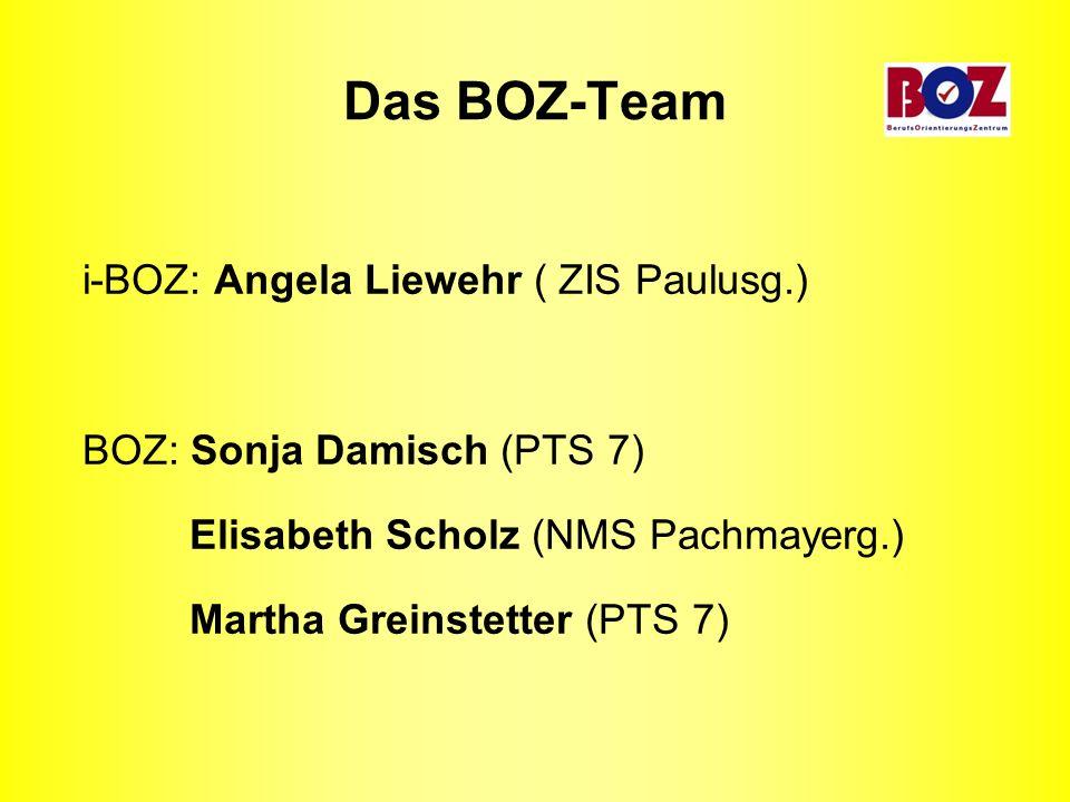 Das BOZ-Team i-BOZ: Angela Liewehr ( ZIS Paulusg.) BOZ: Sonja Damisch (PTS 7) Elisabeth Scholz (NMS Pachmayerg.) Martha Greinstetter (PTS 7)