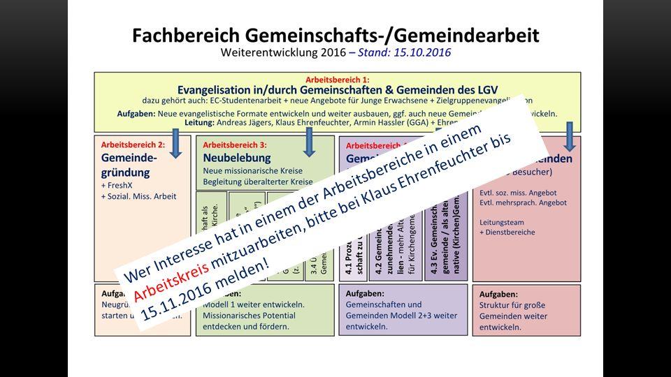Wer Interesse hat in einem der Arbeitsbereiche in einem Arbeitskreis mitzuarbeiten, bitte bei Klaus Ehrenfeuchter bis 15.11.2016 melden!