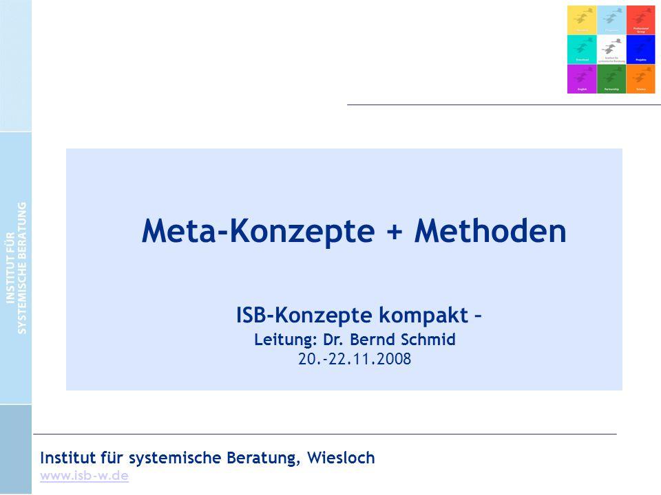 Institut für systemische Beratung, Wiesloch www.isb-w.de Meta-Konzepte + Methoden ISB-Konzepte kompakt – Leitung: Dr.