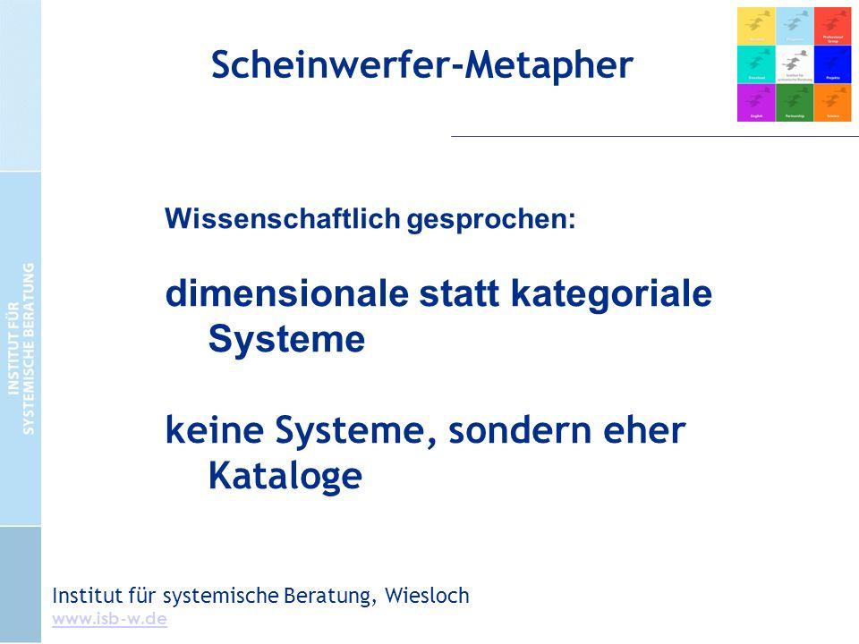 Wissenschaftlich gesprochen: dimensionale statt kategoriale Systeme keine Systeme, sondern eher Kataloge Scheinwerfer-Metapher Institut für systemische Beratung, Wiesloch www.isb-w.de