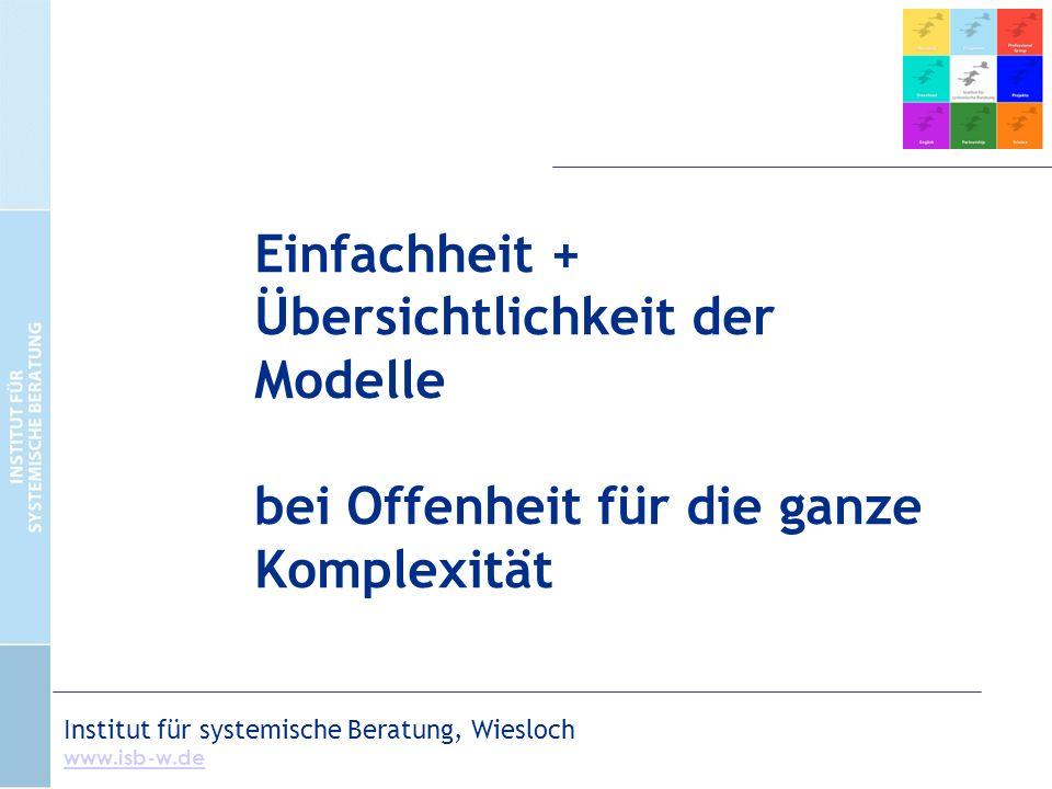 Einfachheit + Übersichtlichkeit der Modelle bei Offenheit für die ganze Komplexität Institut für systemische Beratung, Wiesloch www.isb-w.de