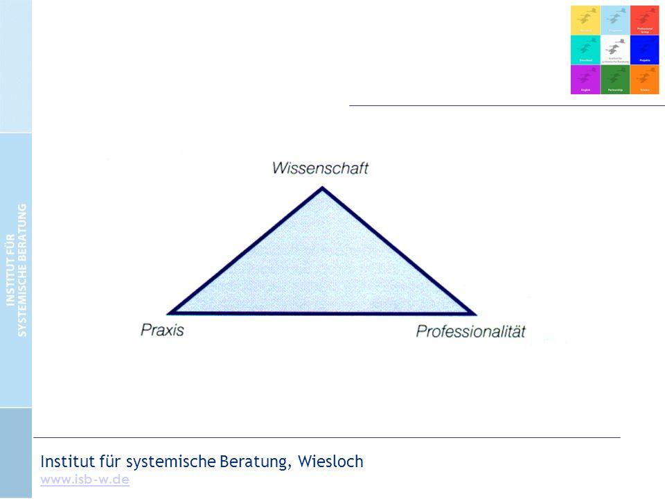 Institut für systemische Beratung, Wiesloch www.isb-w.de