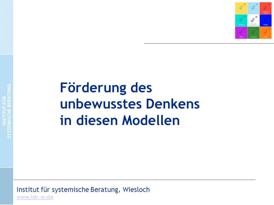Förderung des unbewusstes Denkens in diesen Modellen Institut für systemische Beratung, Wiesloch www.isb-w.de