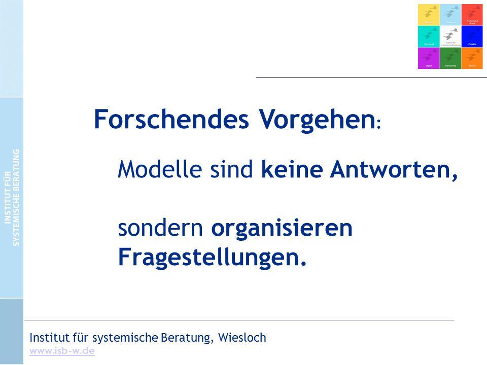 Forschendes Vorgehen : Modelle sind keine Antworten, sondern organisieren Fragestellungen.