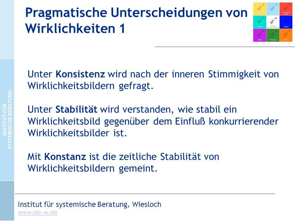 Institut für systemische Beratung, Wiesloch www.isb-w.de Unter Konsistenz wird nach der inneren Stimmigkeit von Wirklichkeitsbildern gefragt.