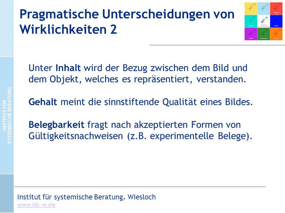 Institut für systemische Beratung, Wiesloch www.isb-w.de Unter Inhalt wird der Bezug zwischen dem Bild und dem Objekt, welches es repräsentiert, verstanden.