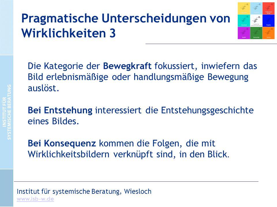 Institut für systemische Beratung, Wiesloch www.isb-w.de Die Kategorie der Bewegkraft fokussiert, inwiefern das Bild erlebnismäßige oder handlungsmäßige Bewegung auslöst.