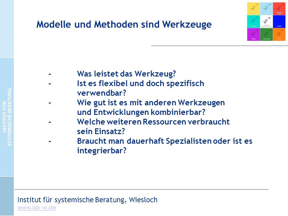 Institut für systemische Beratung, Wiesloch www.isb-w.de -Was leistet das Werkzeug.
