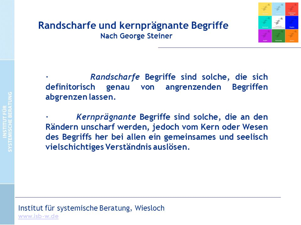 Institut für systemische Beratung, Wiesloch www.isb-w.de · Randscharfe Begriffe sind solche, die sich definitorisch genau von angrenzenden Begriffen abgrenzen lassen.
