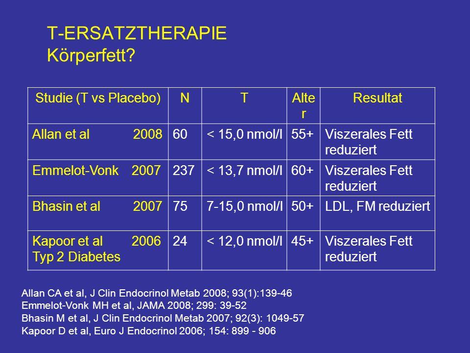 T-ERSATZTHERAPIE Körperfett.