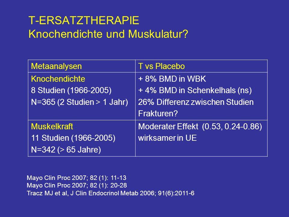 T-ERSATZTHERAPIE Knochendichte und Muskulatur.