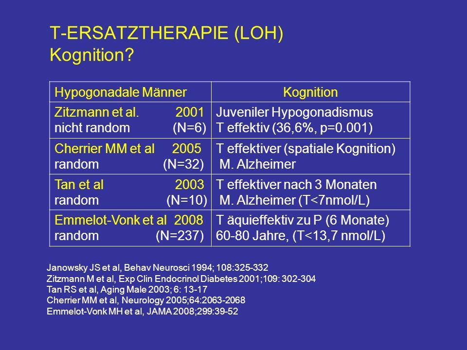 T-ERSATZTHERAPIE (LOH) Kognition.