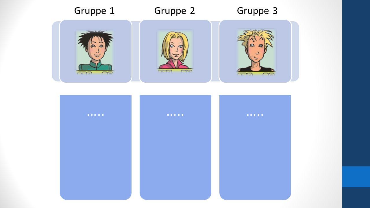  Gruppenarbeit Wir bilden 3 Gruppen. Jede Gruppe konzentriert sich auf eine Person.
