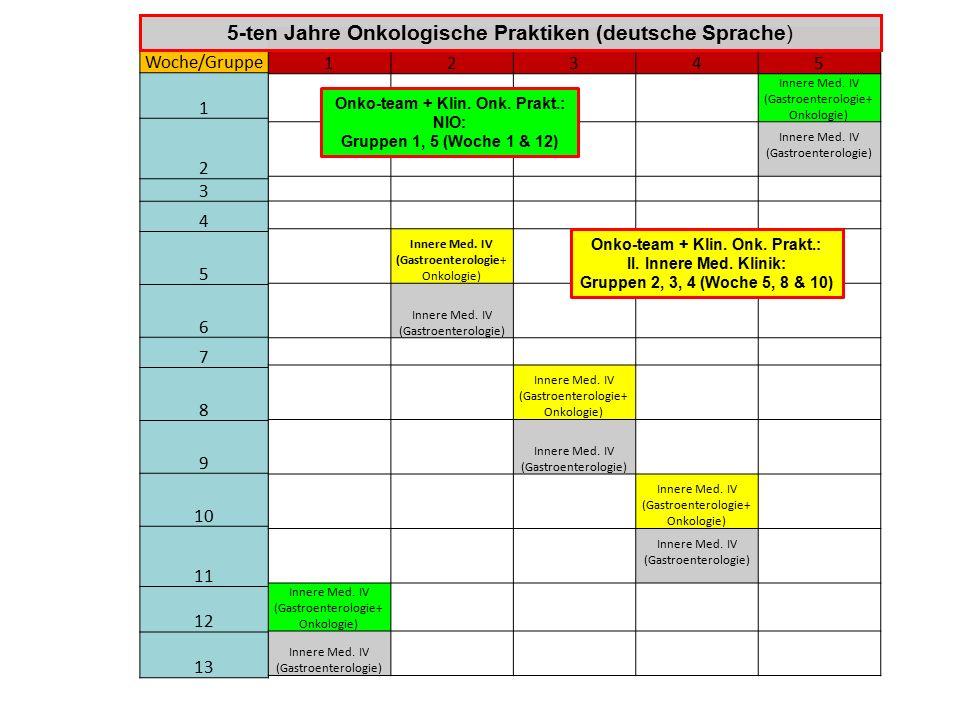 Woche/Gruppe 1 2 3 4 5 6 7 8 9 10 11 12 13 12345 Innere Med.