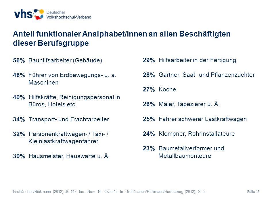 Folie 13 56% Bauhilfsarbeiter (Gebäude) 46% Führer von Erdbewegungs- u.