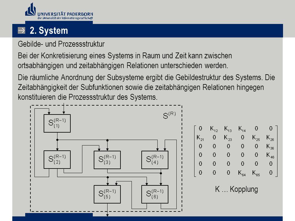 Gebilde- und Prozessstruktur Bei der Konkretisierung eines Systems in Raum und Zeit kann zwischen ortsabhängigen und zeitabhängigen Relationen unterschieden werden.