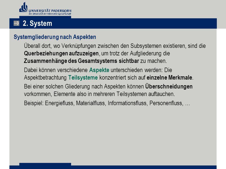 Systemgliederung nach Aspekten Überall dort, wo Verknüpfungen zwischen den Subsystemen existieren, sind die Querbeziehungen aufzuzeigen, um trotz der Aufgliederung die Zusammenhänge des Gesamtsystems sichtbar zu machen.