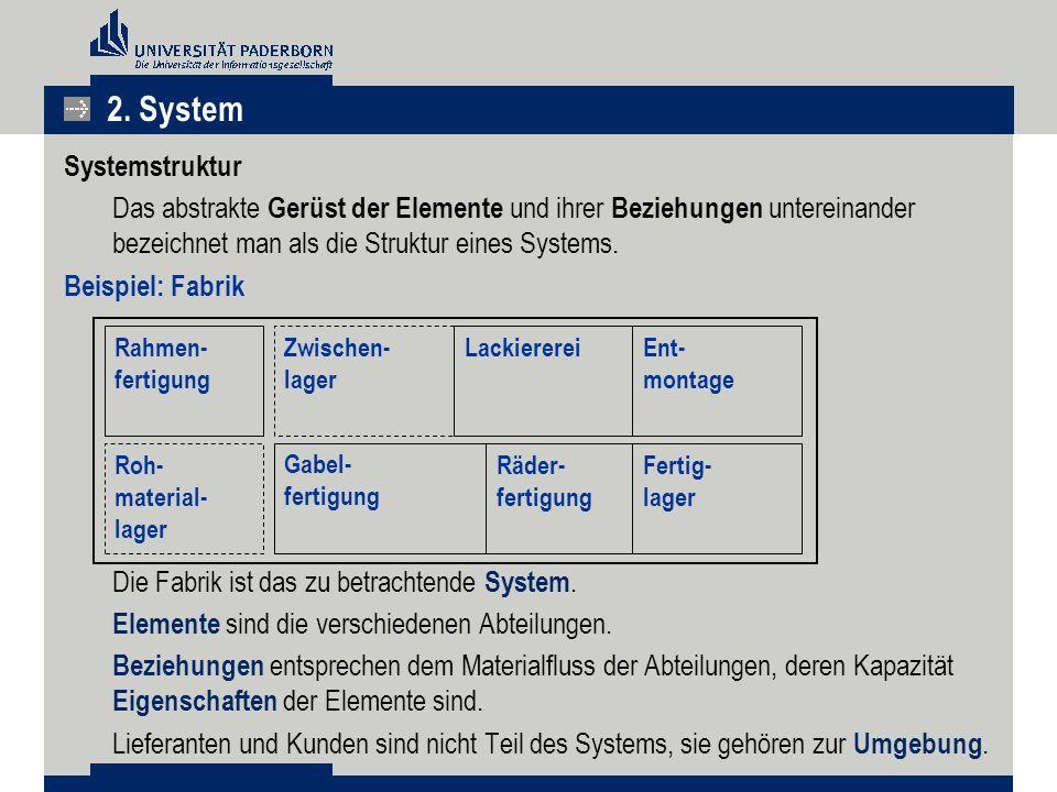 Systemstruktur Das abstrakte Gerüst der Elemente und ihrer Beziehungen untereinander bezeichnet man als die Struktur eines Systems.