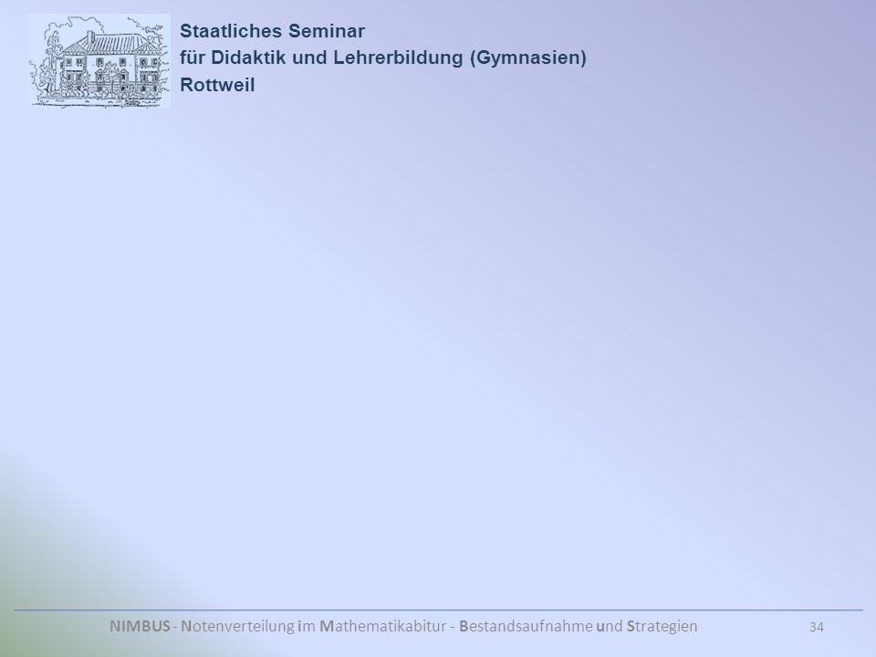 Staatliches Seminar für Didaktik und Lehrerbildung (Gymnasien) Rottweil NIMBUS - Notenverteilung im Mathematikabitur - Bestandsaufnahme und Strategien 34