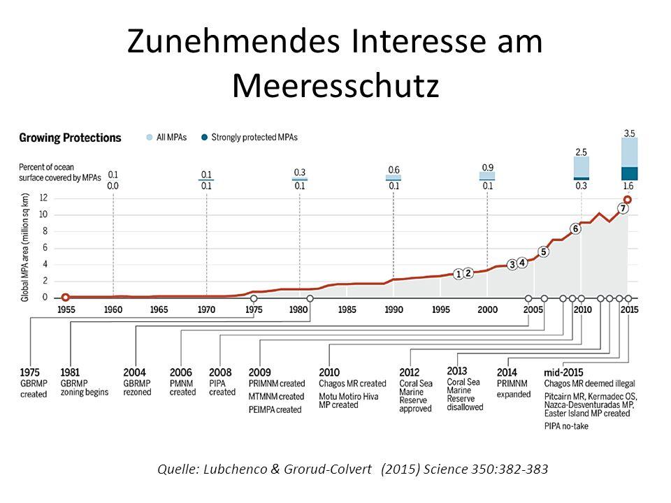 Zunehmendes Interesse am Meeresschutz Quelle: Lubchenco & Grorud-Colvert (2015) Science 350:382-383
