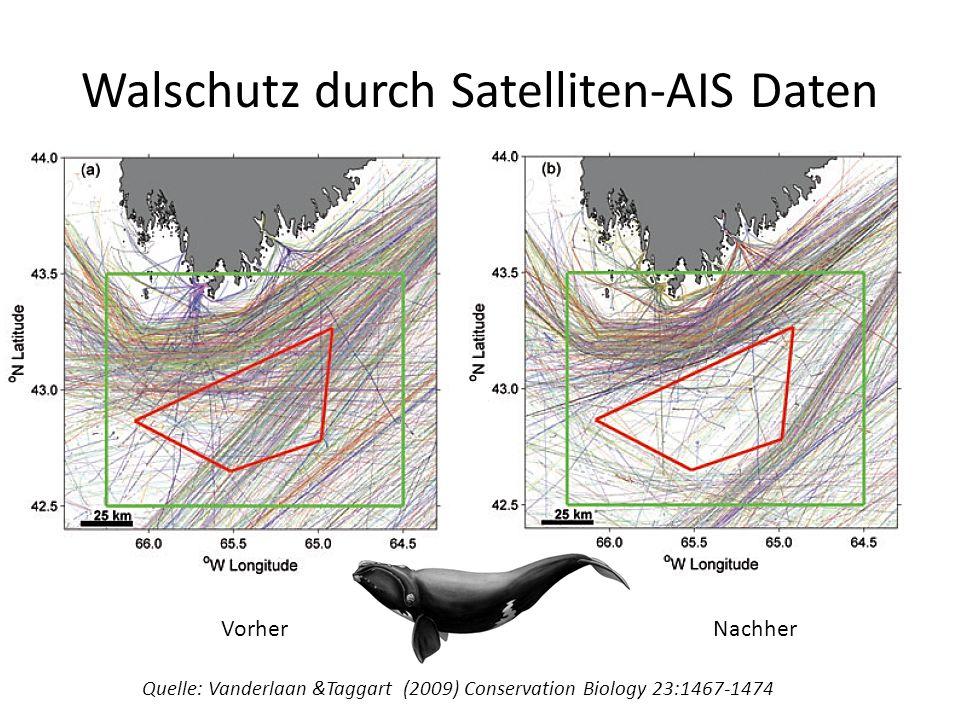Walschutz durch Satelliten-AIS Daten VorherNachher Quelle: Vanderlaan &Taggart (2009) Conservation Biology 23:1467-1474