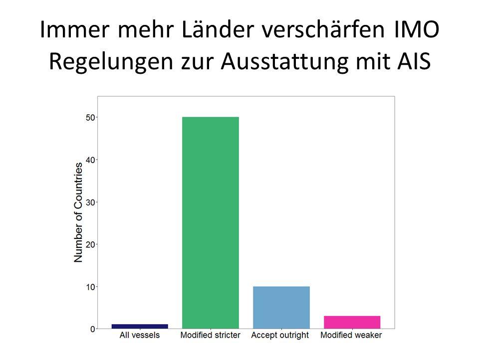 Immer mehr Länder verschärfen IMO Regelungen zur Ausstattung mit AIS