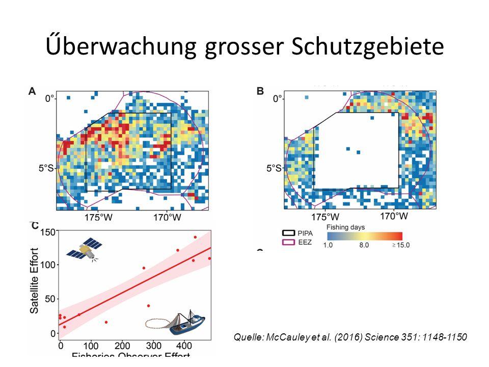 Űberwachung grosser Schutzgebiete Quelle: McCauley et al. (2016) Science 351: 1148-1150