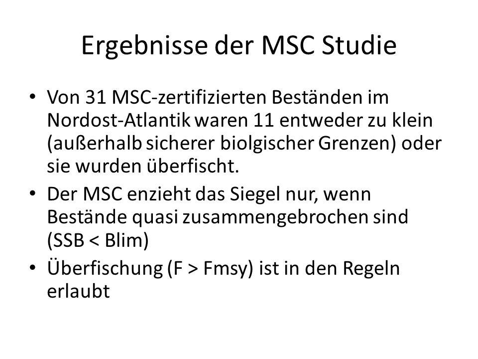 Ergebnisse der MSC Studie Von 31 MSC-zertifizierten Beständen im Nordost-Atlantik waren 11 entweder zu klein (außerhalb sicherer biolgischer Grenzen) oder sie wurden überfischt.