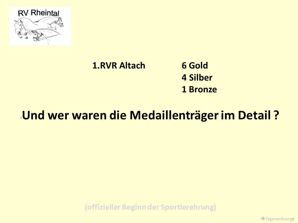 1. RVR Altach6 Gold 4 Silber 1 Bronze 2. St. Georg Feldkirch2 Gold 3 Silber 1 Bronze 3.