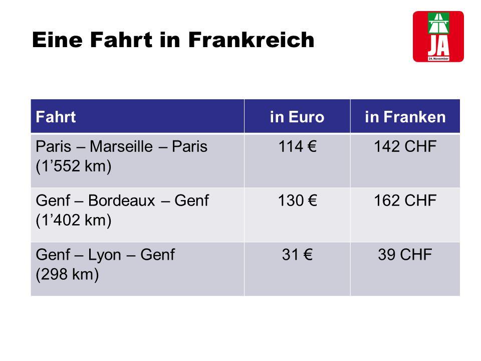 Eine Fahrt in Frankreich Fahrtin Euroin Franken Paris – Marseille – Paris (1'552 km) 114 €142 CHF Genf – Bordeaux – Genf (1'402 km) 130 €162 CHF Genf – Lyon – Genf (298 km) 31 €39 CHF