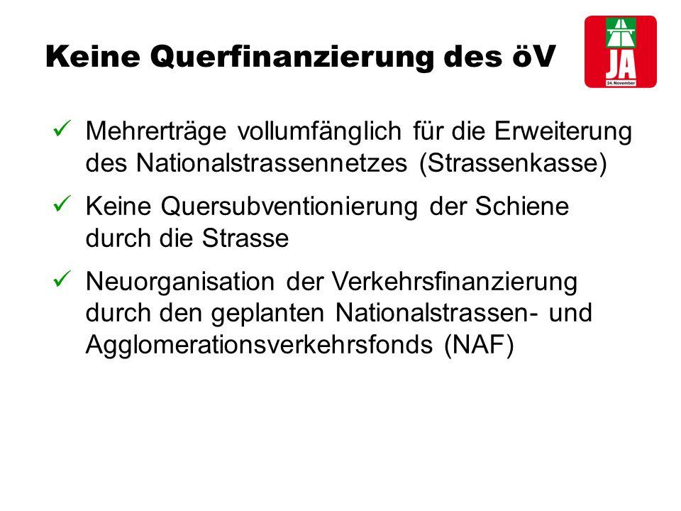 Keine Querfinanzierung des öV Mehrerträge vollumfänglich für die Erweiterung des Nationalstrassennetzes (Strassenkasse) Keine Quersubventionierung der Schiene durch die Strasse Neuorganisation der Verkehrsfinanzierung durch den geplanten Nationalstrassen- und Agglomerationsverkehrsfonds (NAF)