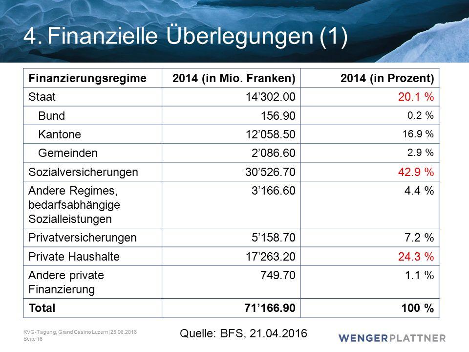 KVG-Tagung, Grand Casino Luzern| 25.08.2016 Seite 16 4.Finanzielle Überlegungen (1) Finanzierungsregime2014 (in Mio.