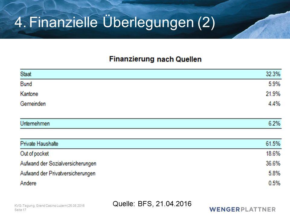 KVG-Tagung, Grand Casino Luzern| 25.08.2016 Seite 17 4.Finanzielle Überlegungen (2) Quelle: BFS, 21.04.2016