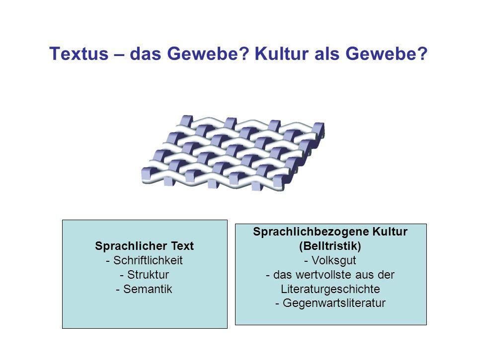 Textus – das Gewebe. Kultur als Gewebe.