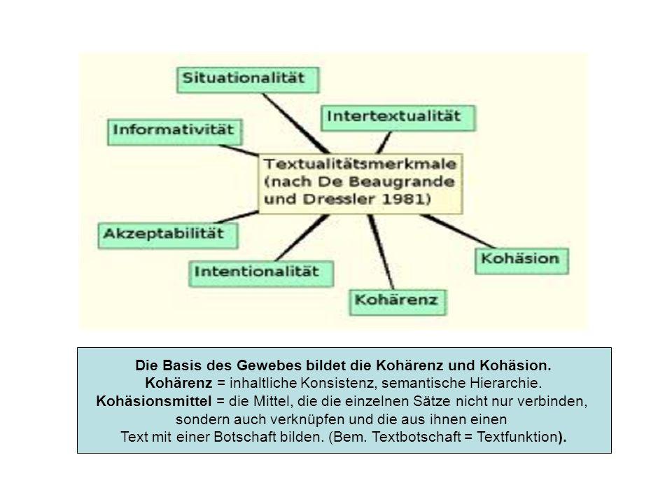 Die Basis des Gewebes bildet die Kohärenz und Kohäsion.