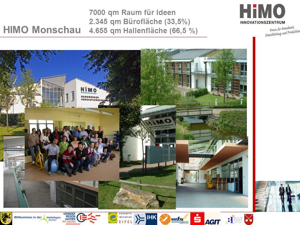 Wirtschaftsausschuss 2008 HIMO Monschau 7000 qm Raum für Ideen 2.345 qm Bürofläche (33,5%) 4.655 qm Hallenfläche (66,5 %)