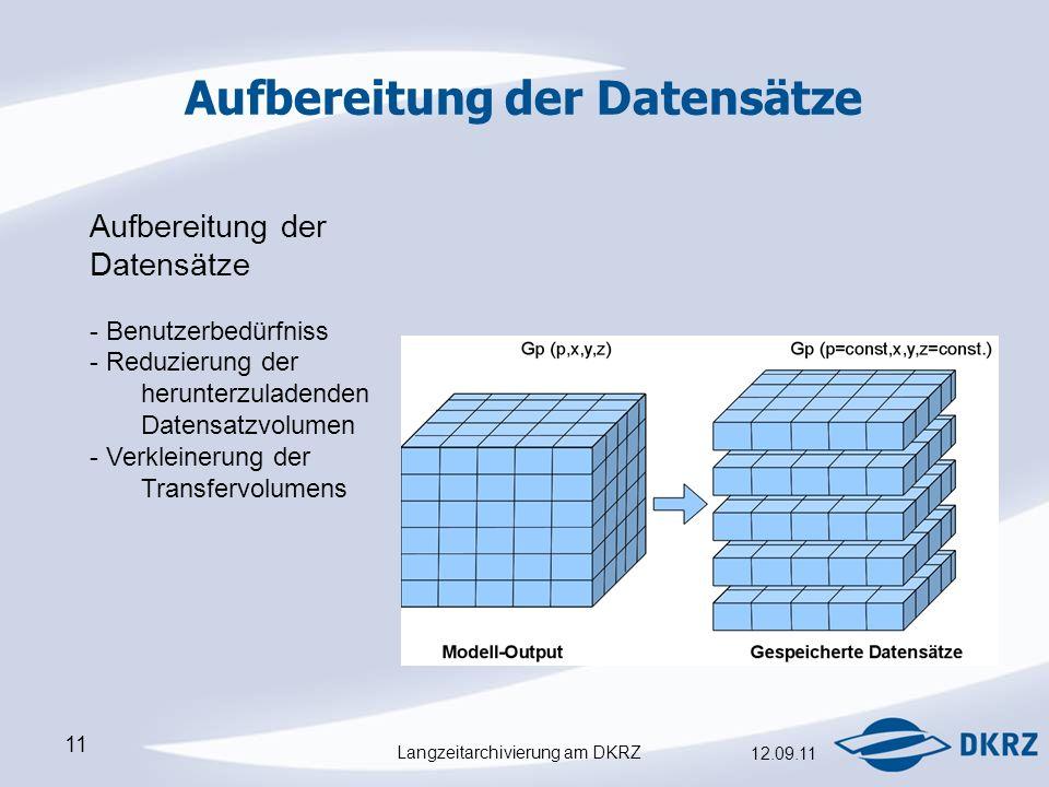 Langzeitarchivierung am DKRZ 12.09.11 11 Aufbereitung der Datensätze - Benutzerbedürfniss - Reduzierung der herunterzuladenden Datensatzvolumen - Verkleinerung der Transfervolumens