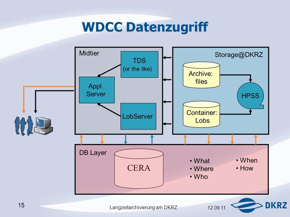 Langzeitarchivierung am DKRZ 12.09.11 15 WDCC Datenzugriff