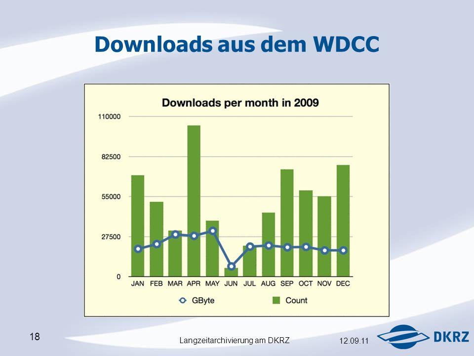 Langzeitarchivierung am DKRZ 12.09.11 18 Downloads aus dem WDCC